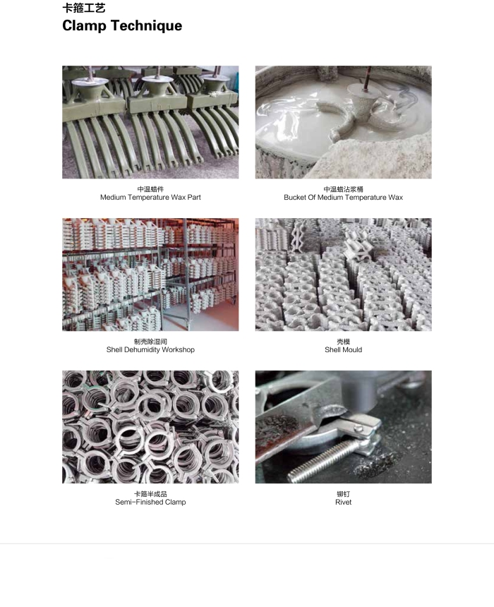 technological process for produce sanitary stainless steel clamp bend elbow tee fitting